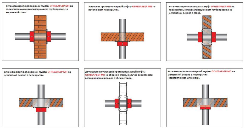 Схема установок муфт Огнебарьер