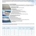 Система конструктивной огнезащиты для вентиляции